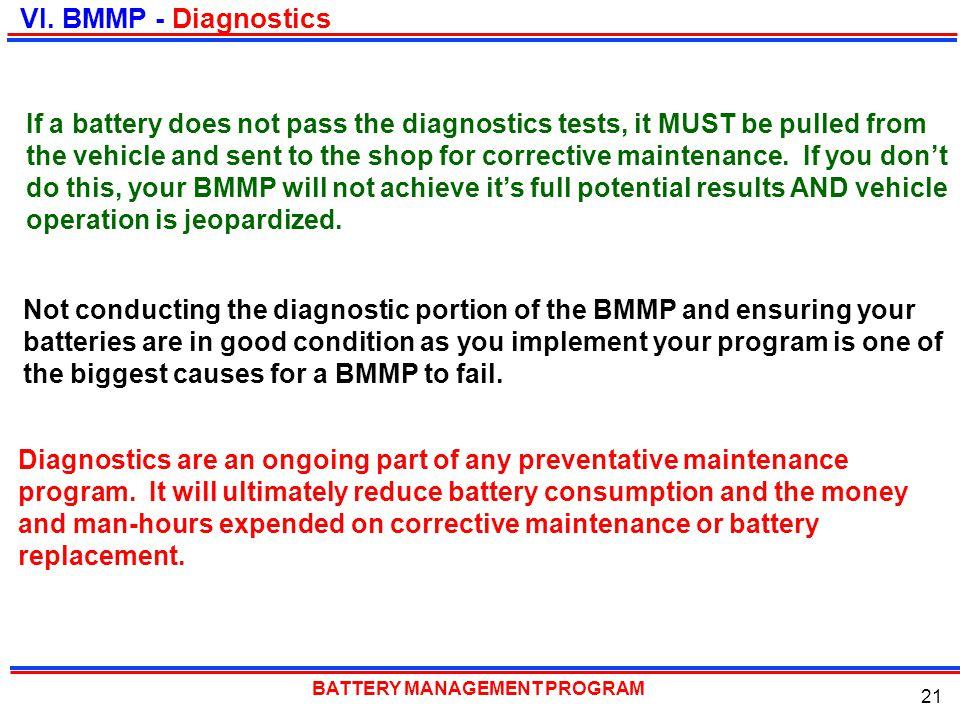 VI. BMMP - Diagnostics