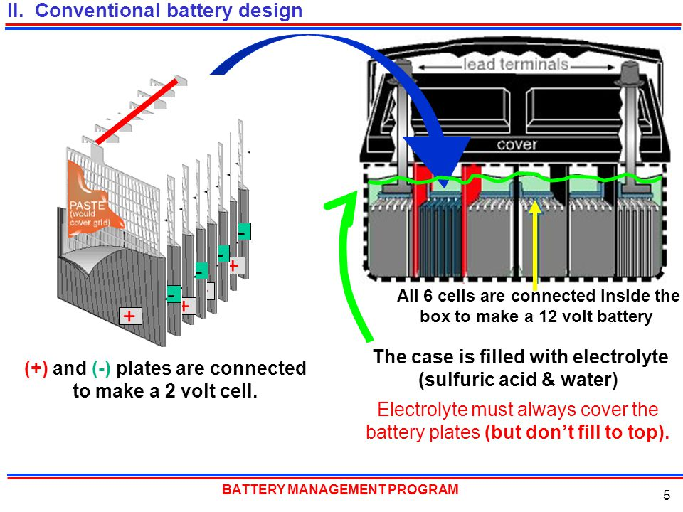 - - + - + - + + II. Conventional battery design