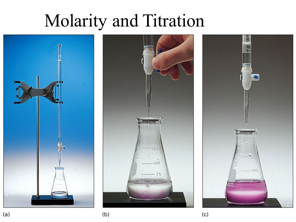 Molarity and Titration