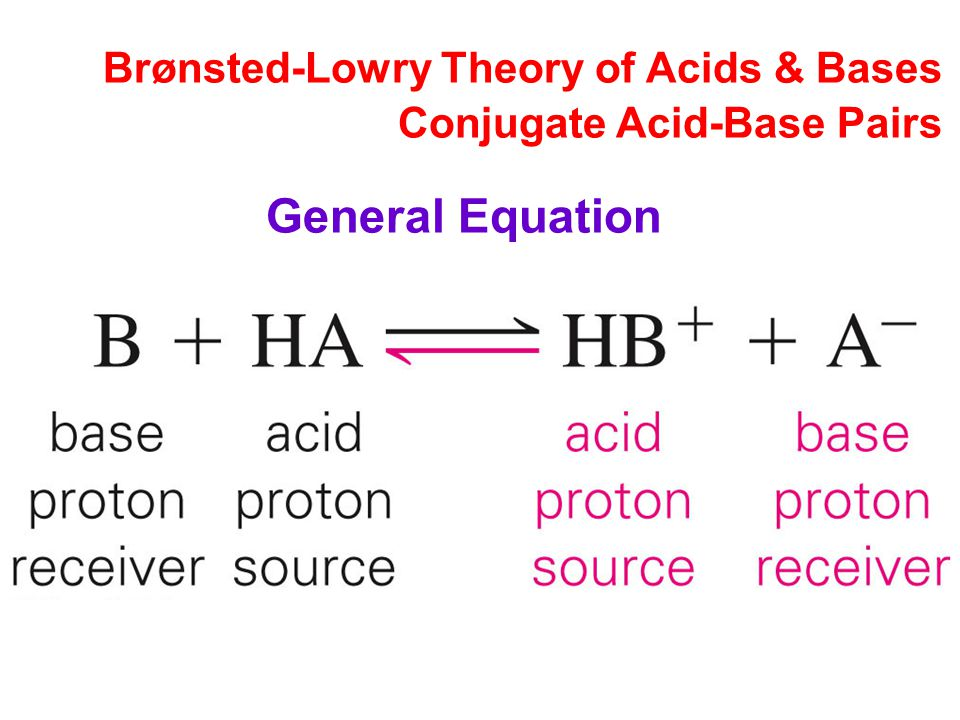 General Equation Brønsted-Lowry Theory of Acids & Bases