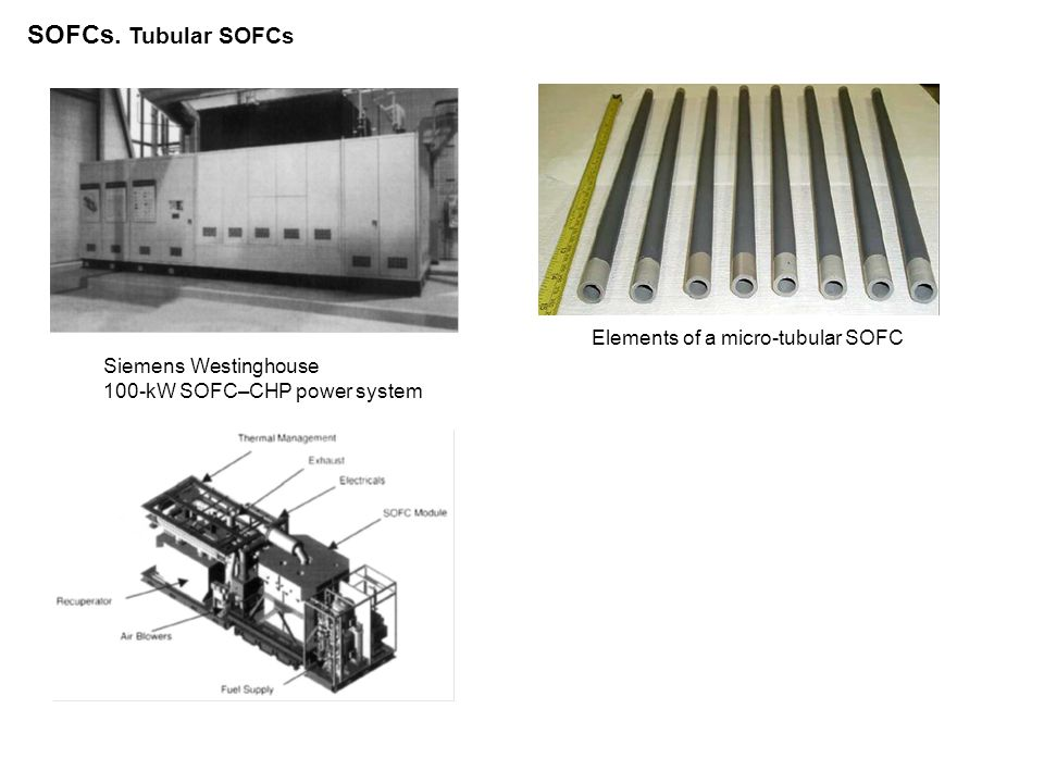 SOFCs. Tubular SOFCs Elements of a micro-tubular SOFC