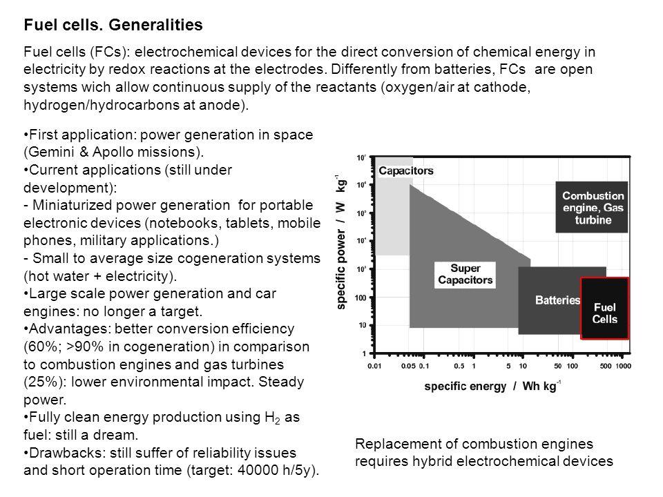 Fuel cells. Generalities