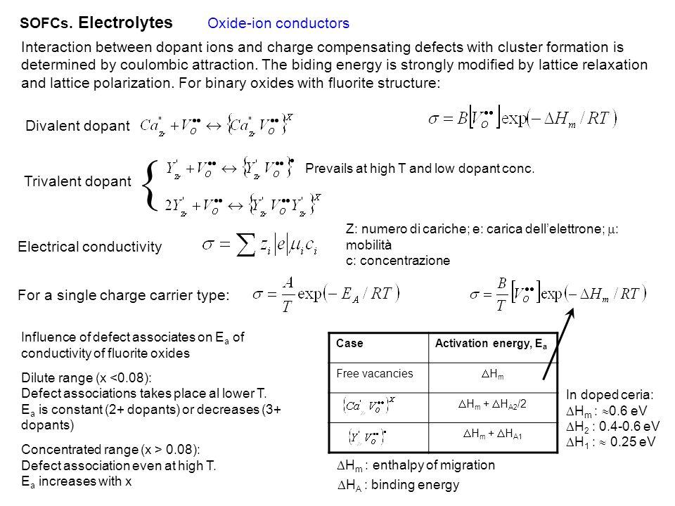 SOFCs. Electrolytes Oxide-ion conductors