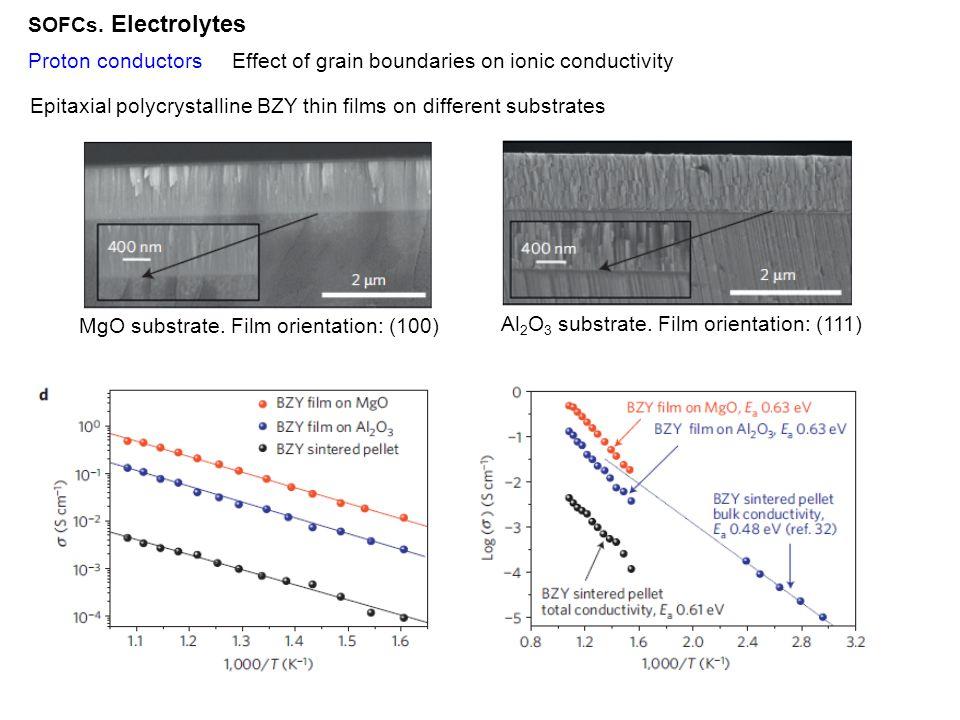 SOFCs. Electrolytes Proton conductors. Effect of grain boundaries on ionic conductivity.