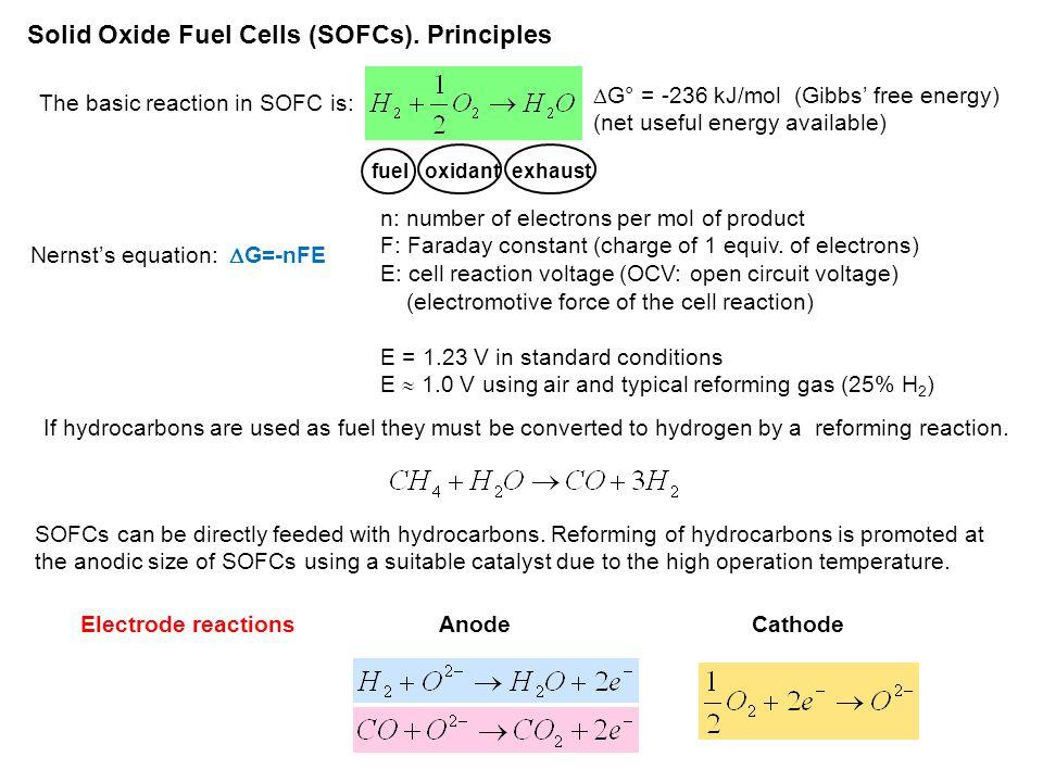 Solid Oxide Fuel Cells (SOFCs). Principles