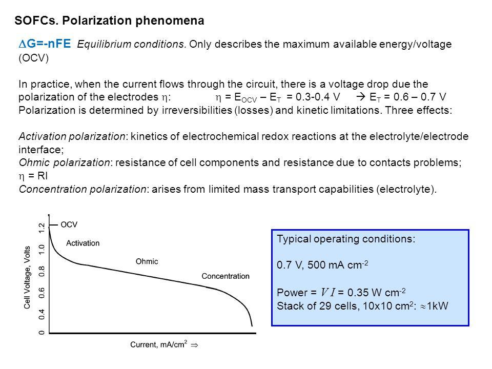 SOFCs. Polarization phenomena