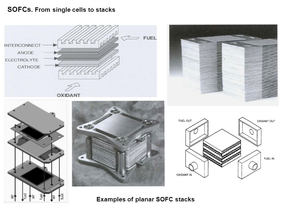 SOFCs. From single cells to stacks