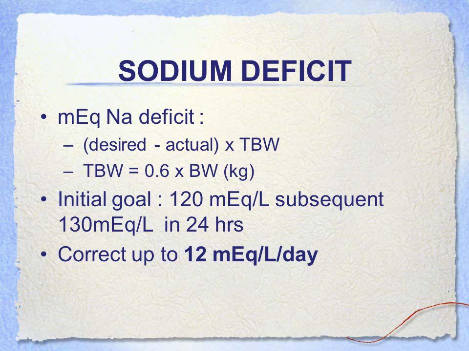 SODIUM DEFICIT mEq Na deficit :