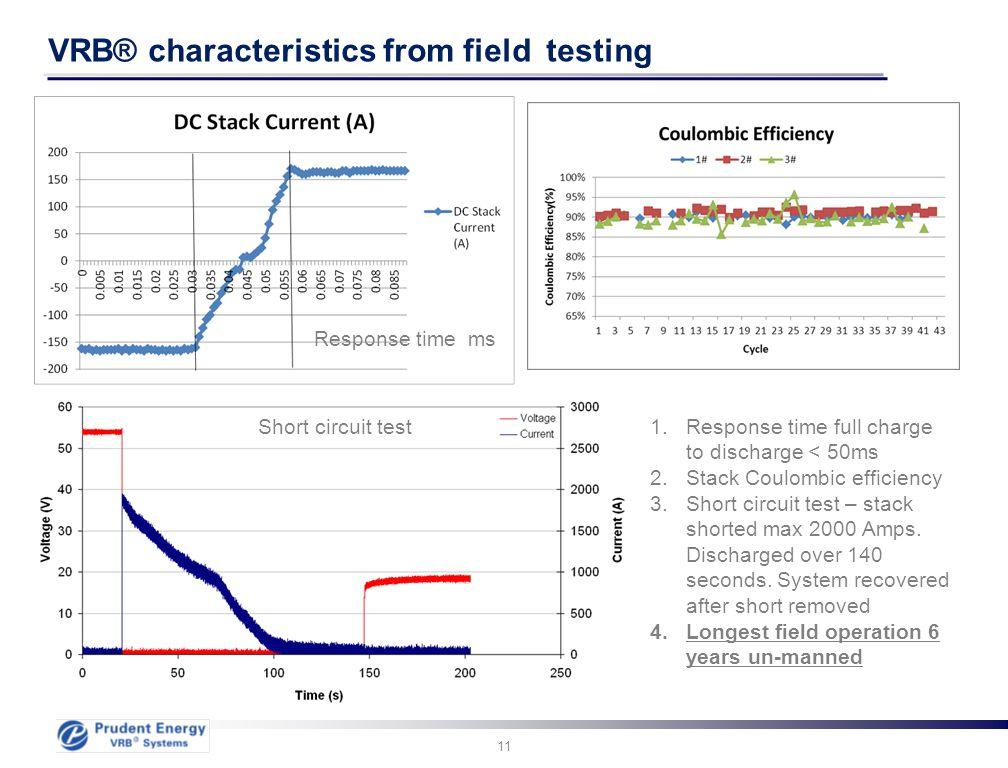 VRB® characteristics from field testing