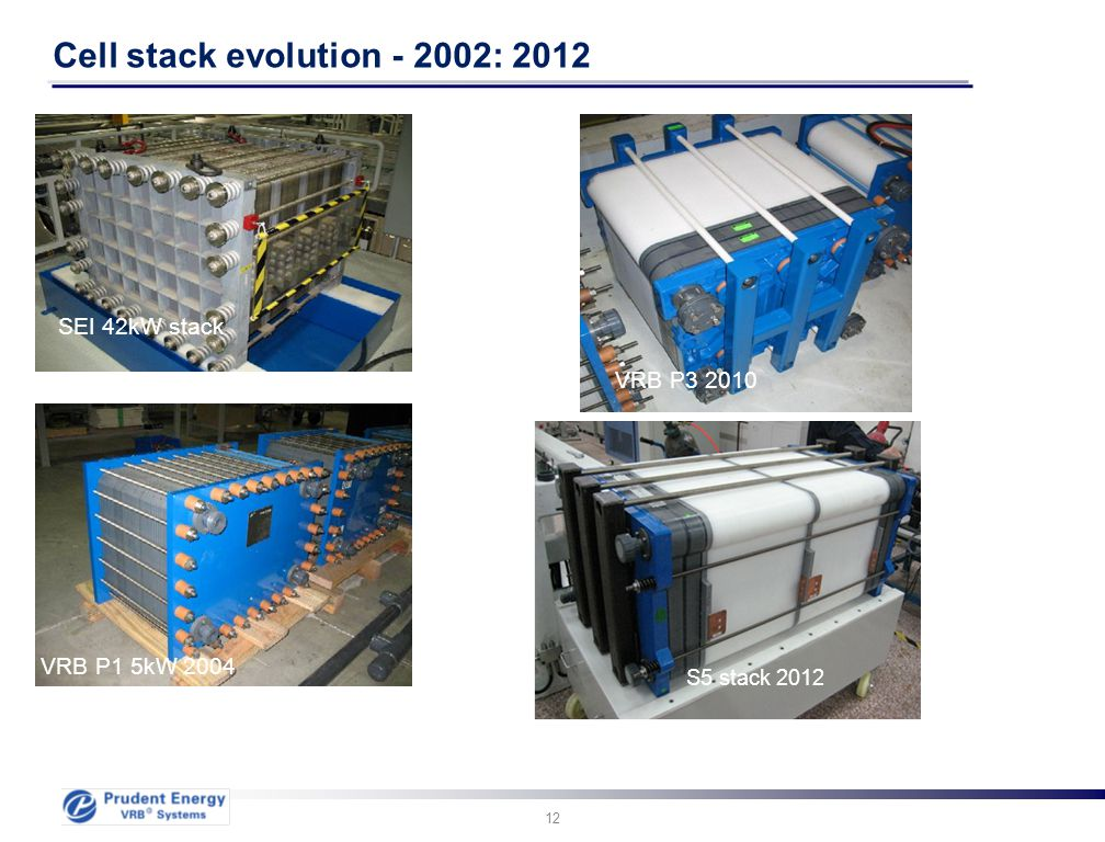 Cell stack evolution - 2002: 2012