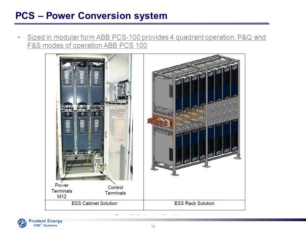 PCS – Power Conversion system
