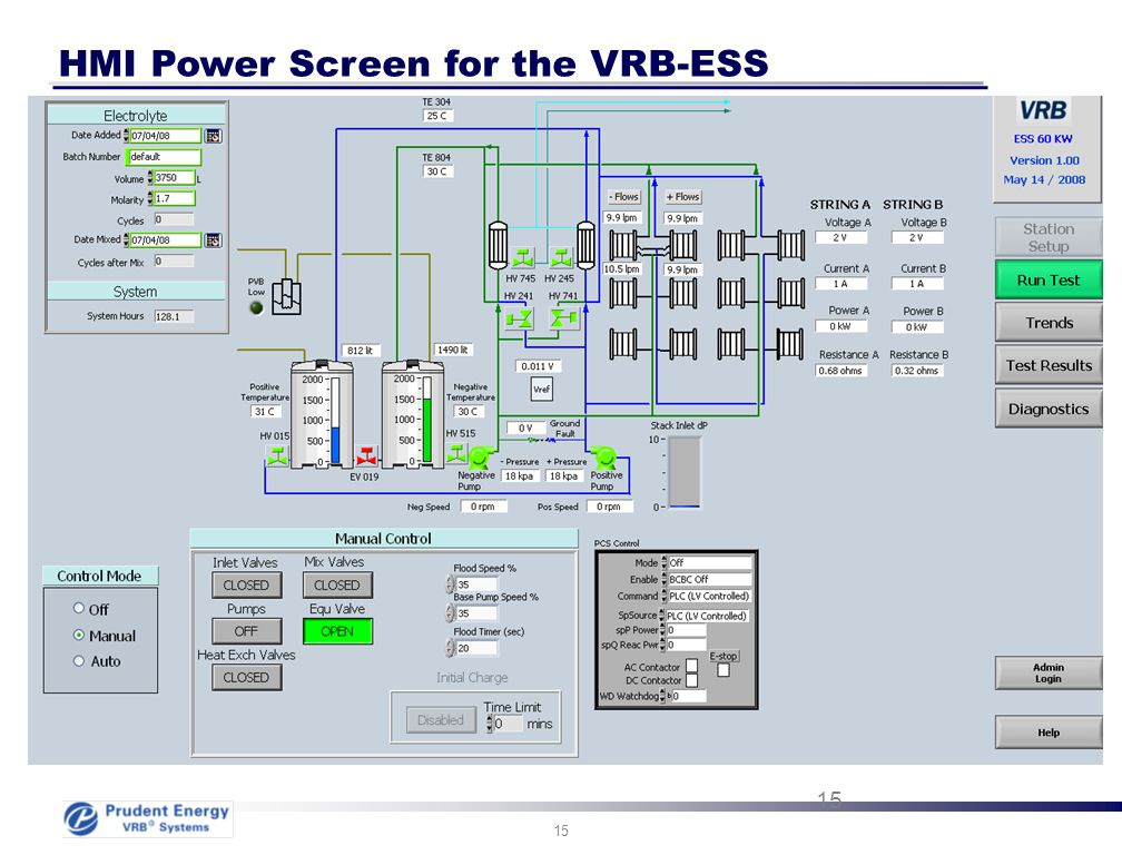 HMI Power Screen for the VRB-ESS