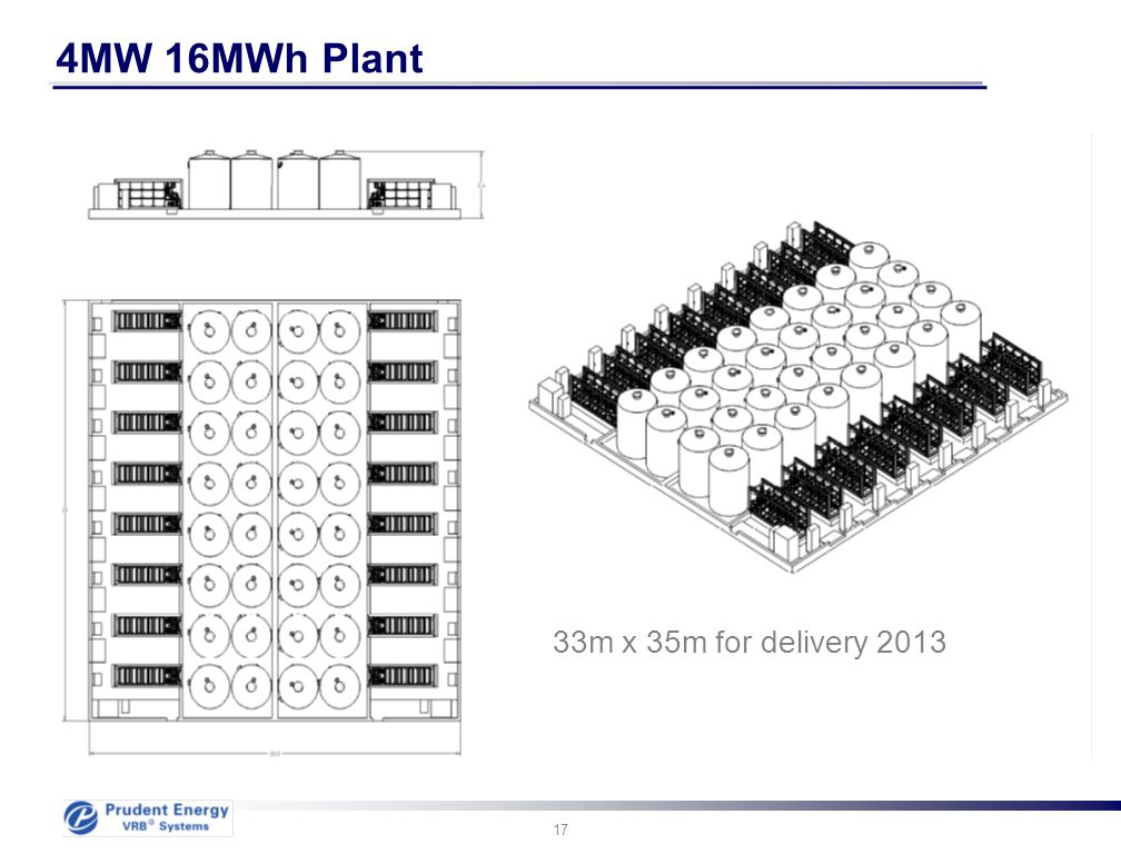 4MW 16MWh Plant 33m x 35m for delivery 2013