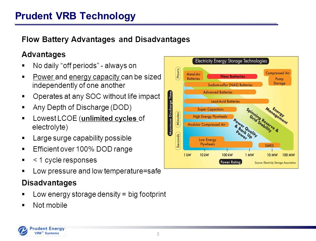 Prudent VRB Technology
