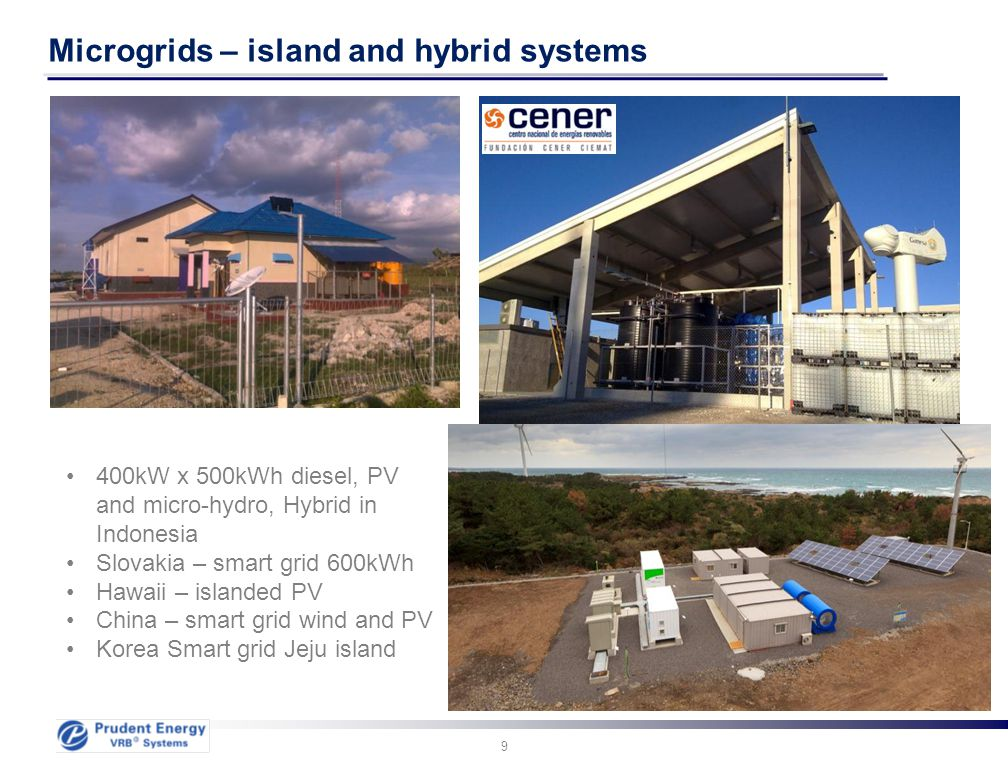 Microgrids – island and hybrid systems
