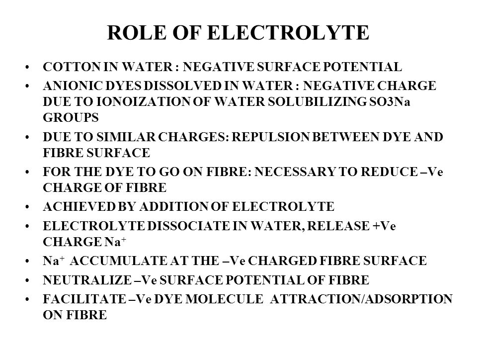 ROLE OF ELECTROLYTE COTTON IN WATER : NEGATIVE SURFACE POTENTIAL