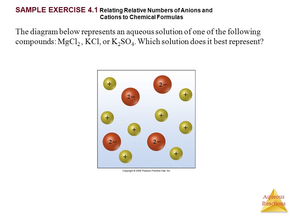 SAMPLE EXERCISE 4.1 Relating Relative Numbers of Anions and