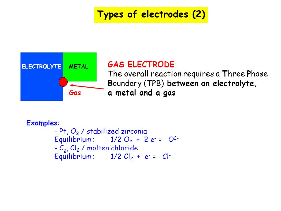 Types of electrodes (2) GAS ELECTRODE