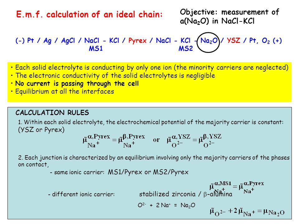 E.m.f. calculation of an ideal chain: