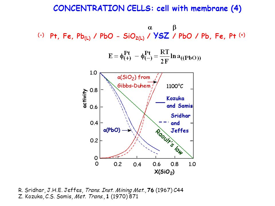 CONCENTRATION CELLS: cell with membrane (4)