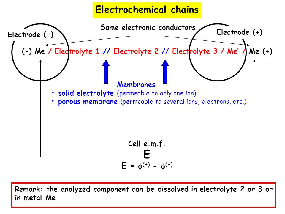 E Electrochemical chains E = f(+) - f(-) Same electronic conductors