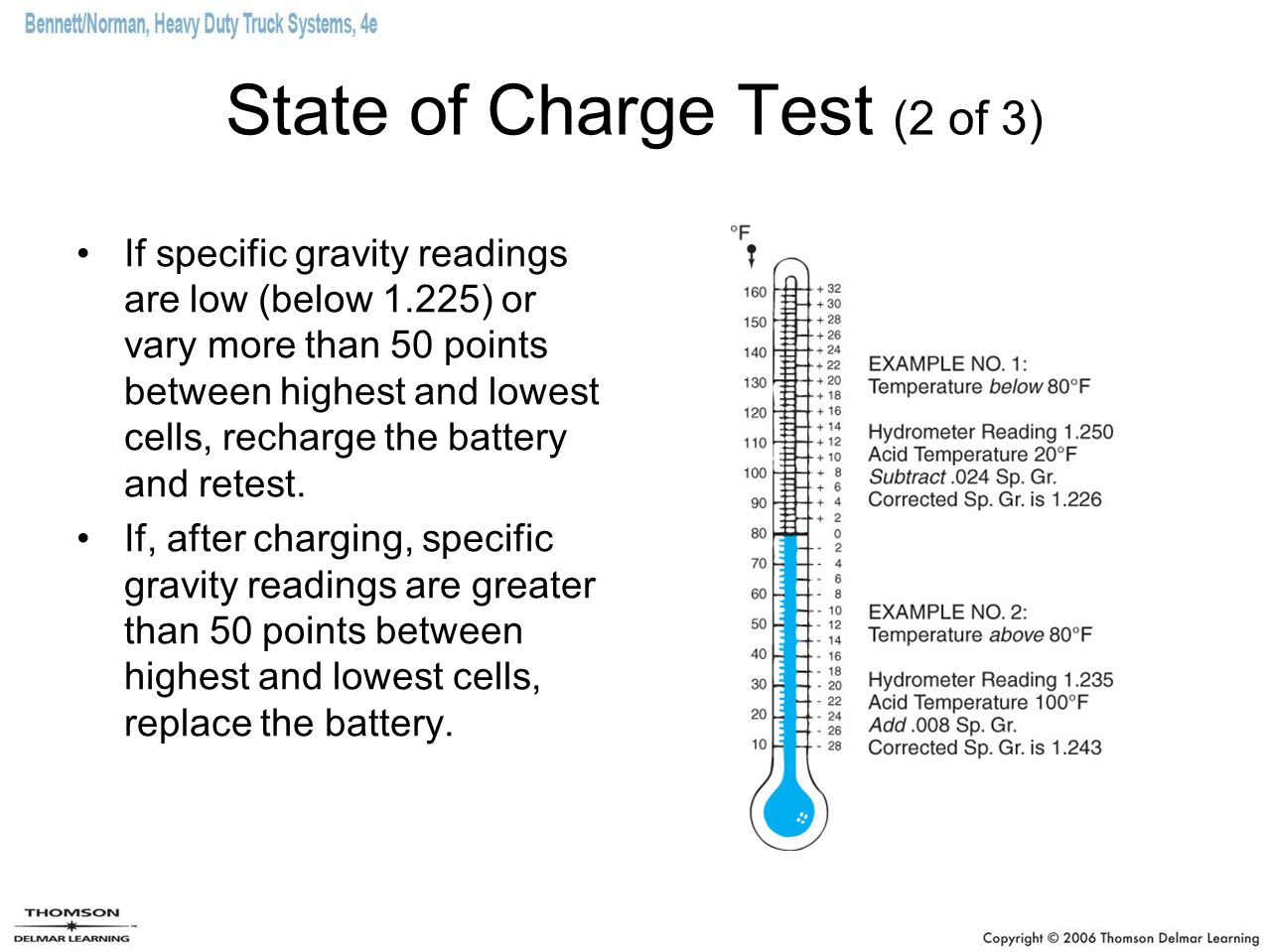 State of Charge Test (2 of 3)