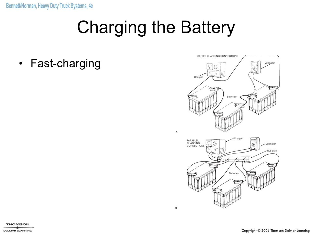 Charging the Battery Fast-charging