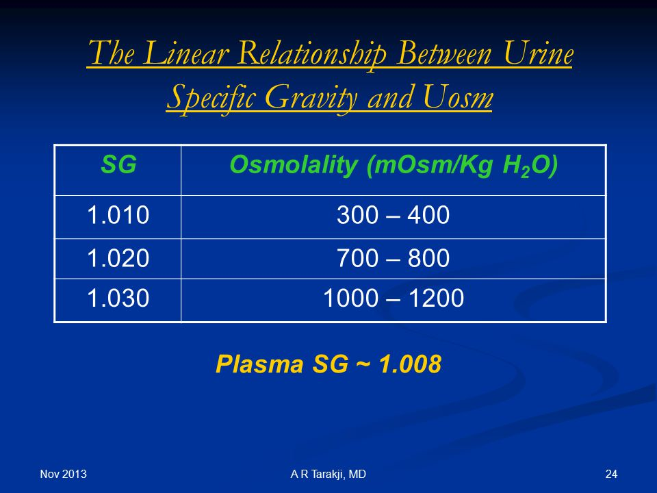 The Linear Relationship Between Urine Specific Gravity and Uosm