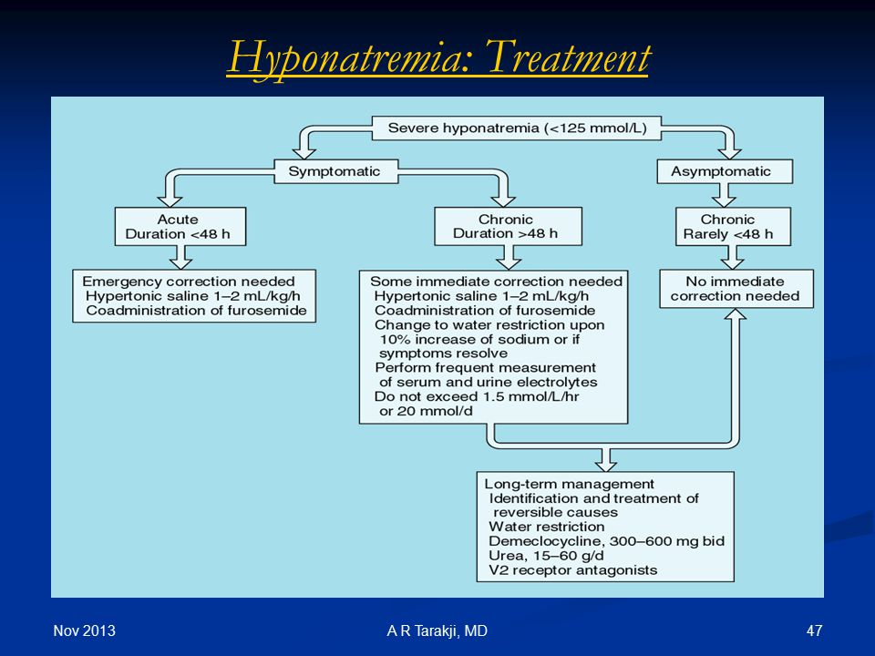 Hyponatremia: Treatment
