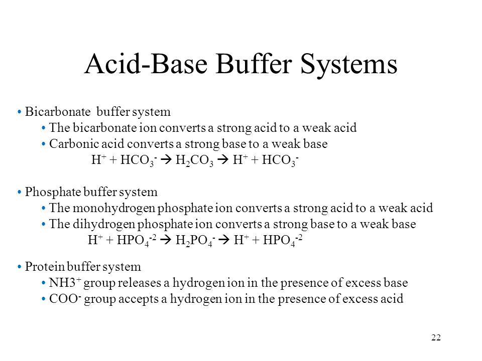 Acid-Base Buffer Systems