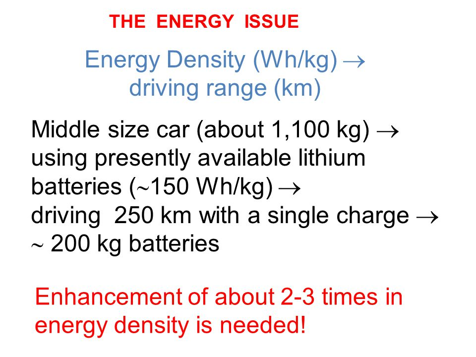 Energy Density (Wh/kg)  driving range (km)