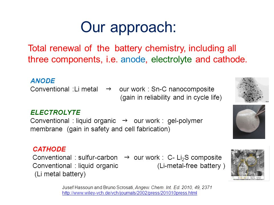 Our approach: Total renewal of the battery chemistry, including all three components, i.e. anode, electrolyte and cathode.