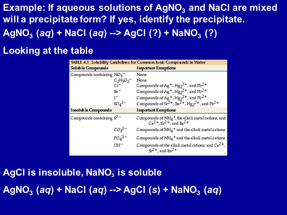 Example: If aqueous solutions of AgNO3 and NaCl are mixed will a precipitate form If yes, identify the precipitate.