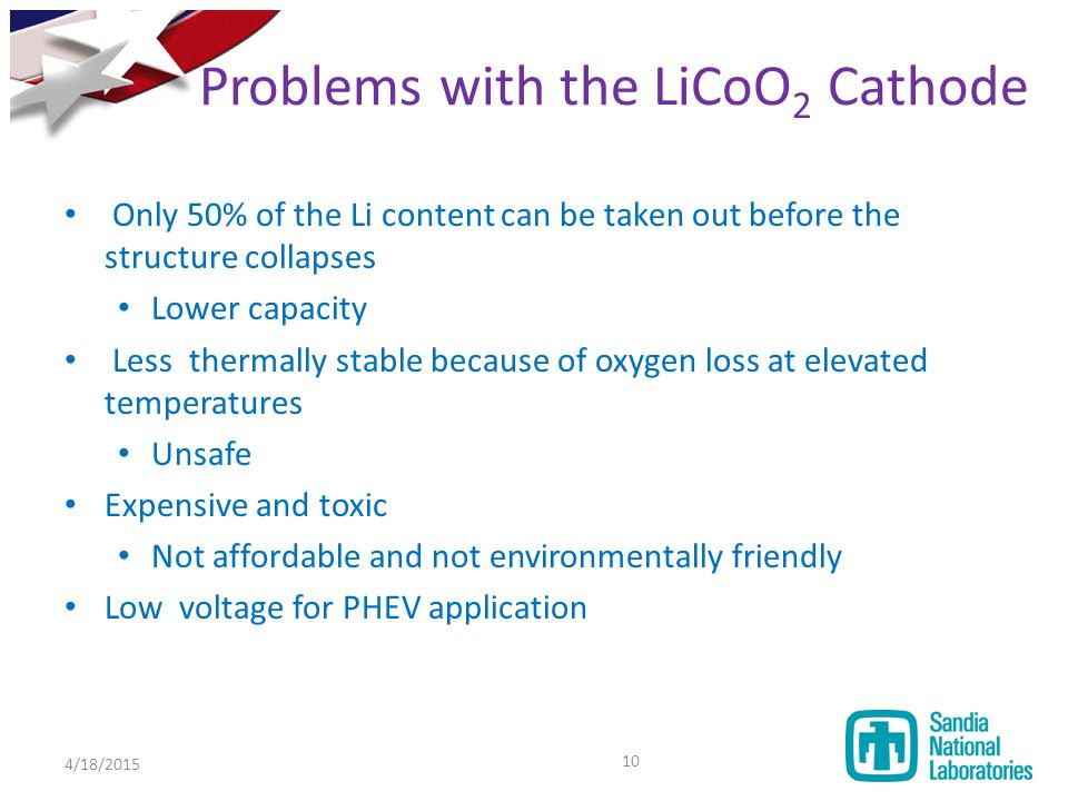 Problems with the LiCoO2 Cathode