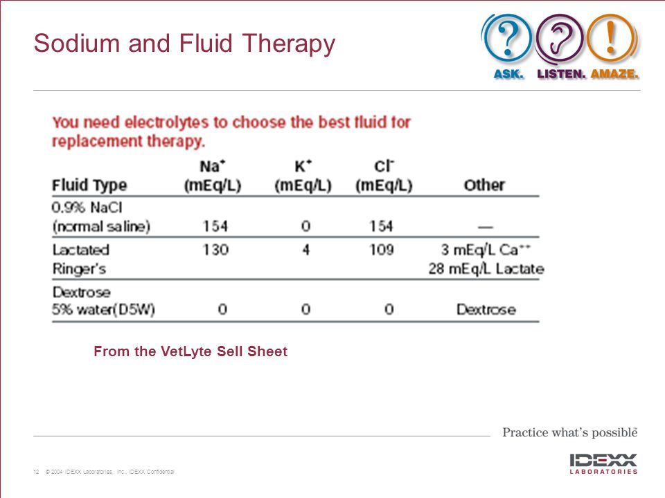 Sodium and Fluid Therapy