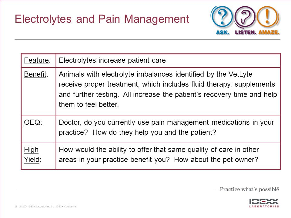 Electrolytes and Pain Management