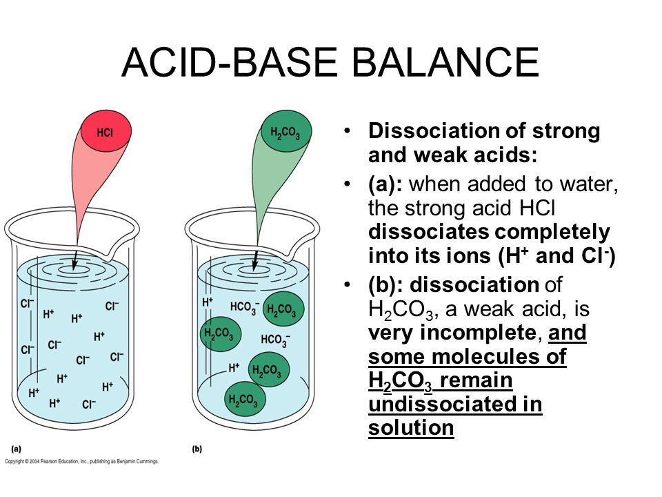 ACID-BASE BALANCE Dissociation of strong and weak acids: