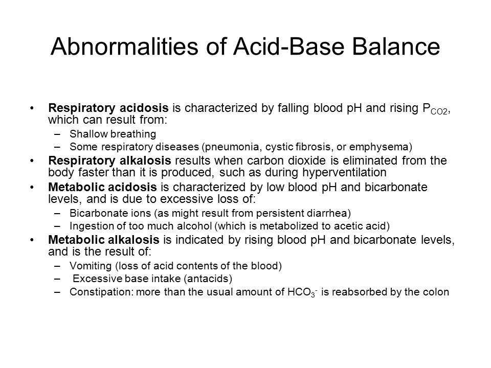 Abnormalities of Acid-Base Balance