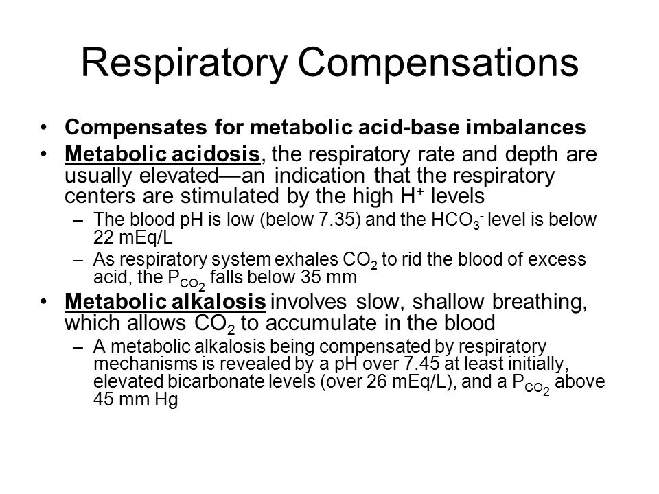 Respiratory Compensations