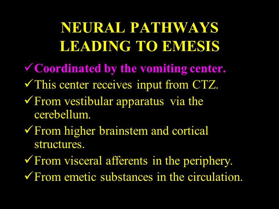 NEURAL PATHWAYS LEADING TO EMESIS