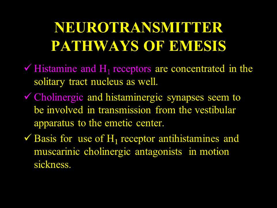 NEUROTRANSMITTER PATHWAYS OF EMESIS
