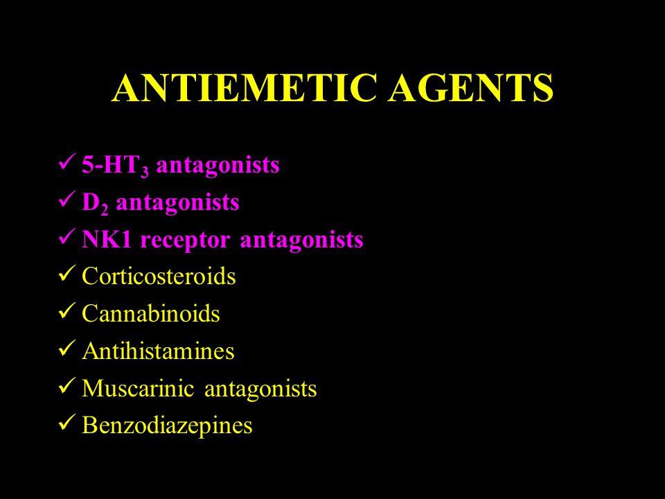 ANTIEMETIC AGENTS 5-HT3 antagonists D2 antagonists