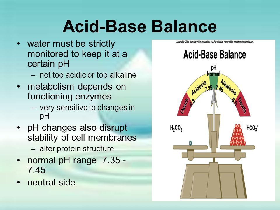 Acid-Base Balance water must be strictly monitored to keep it at a certain pH. not too acidic or too alkaline.