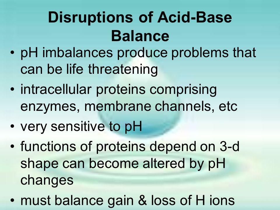 Disruptions of Acid-Base Balance