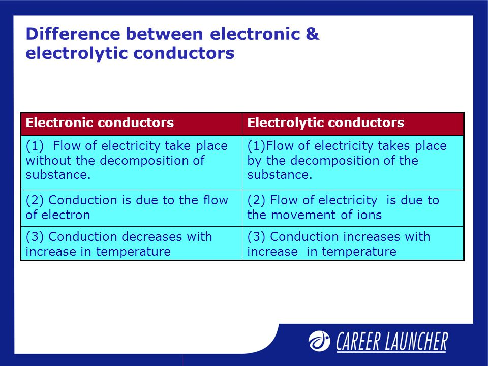 Difference between electronic & electrolytic conductors