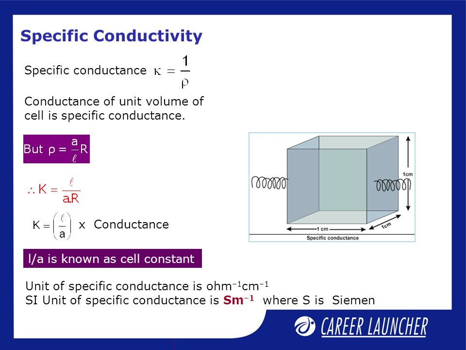 Specific Conductivity