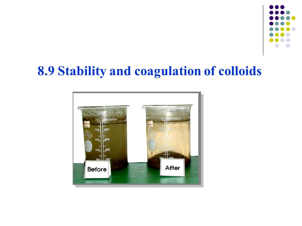 8.9 Stability and coagulation of colloids