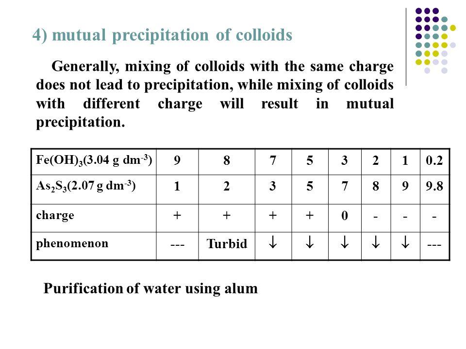 4) mutual precipitation of colloids