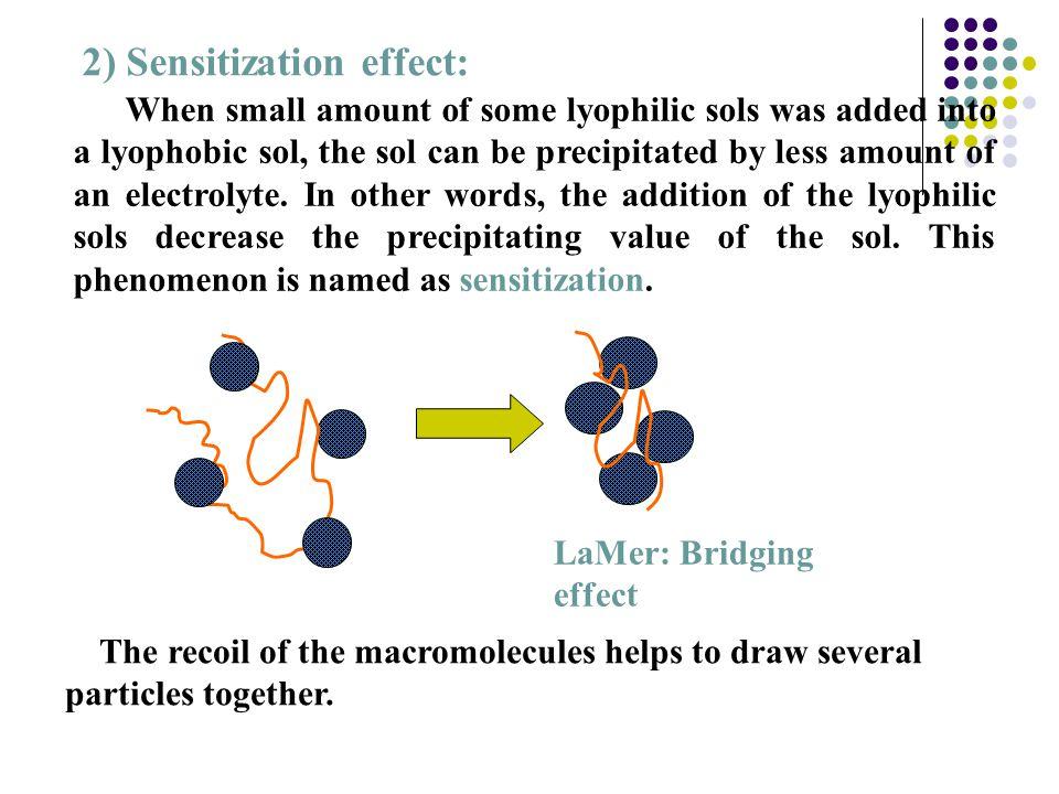 2) Sensitization effect: