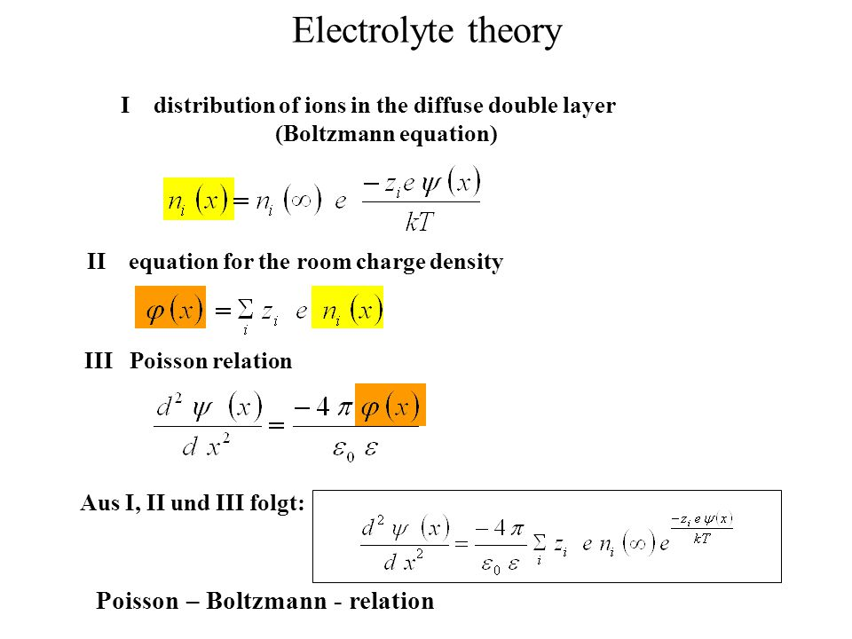 I distribution of ions in the diffuse double layer